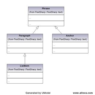 itextsharp image to pdf vb.net